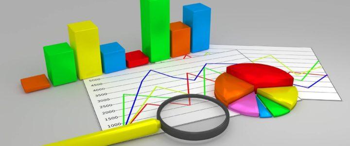 Aktualne wskaźniki dla małej firmy